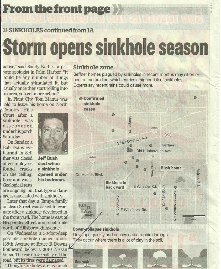 Personification Sinkhole Story Precise Proofing